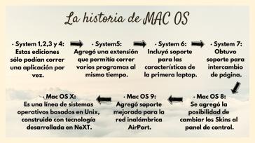 Sistemas-operativos-(1)-006